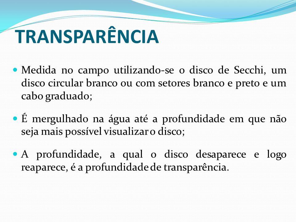TRANSPARÊNCIA Medida no campo utilizando-se o disco de Secchi, um disco circular branco ou com setores branco e preto e um cabo graduado;