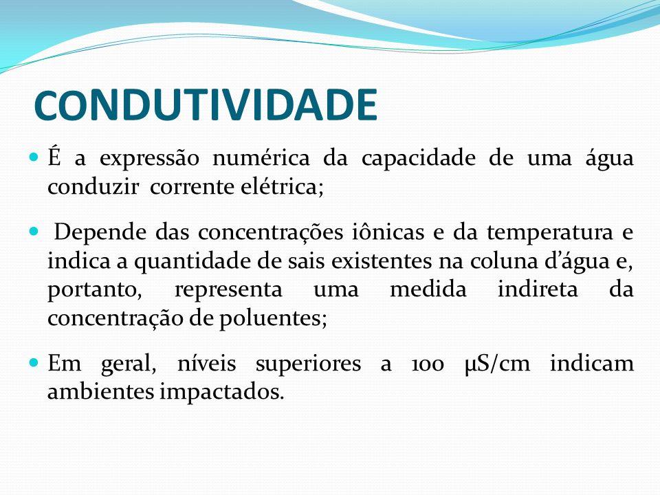 CONDUTIVIDADE É a expressão numérica da capacidade de uma água conduzir corrente elétrica;
