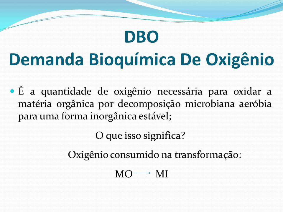 DBO Demanda Bioquímica De Oxigênio