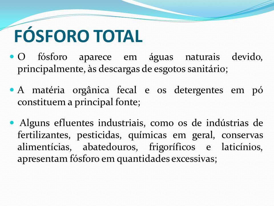 FÓSFORO TOTAL O fósforo aparece em águas naturais devido, principalmente, às descargas de esgotos sanitário;