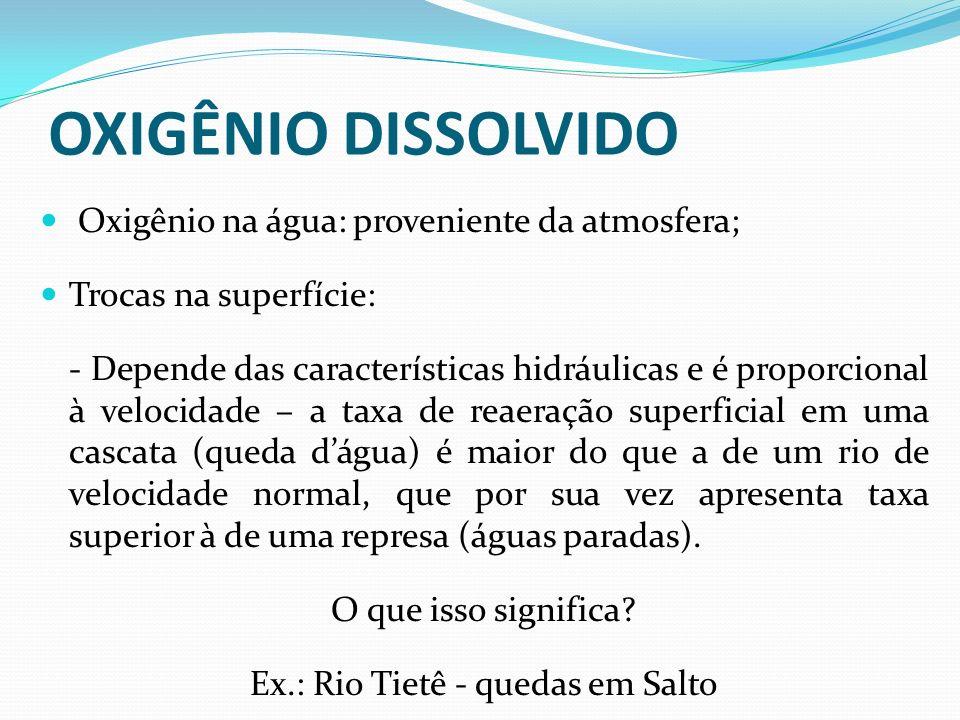 Ex.: Rio Tietê - quedas em Salto
