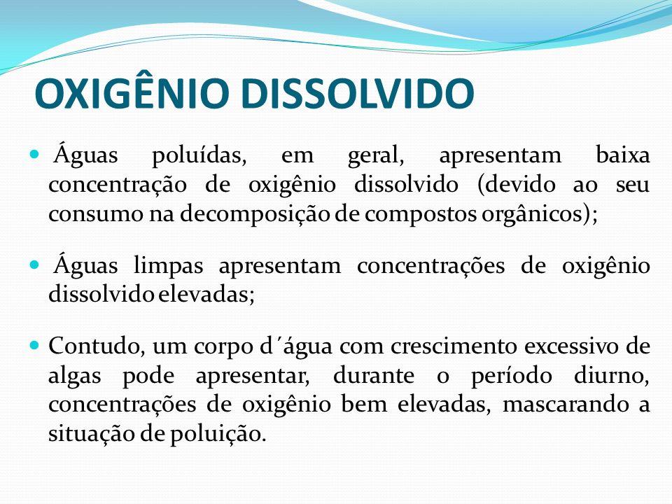 OXIGÊNIO DISSOLVIDO