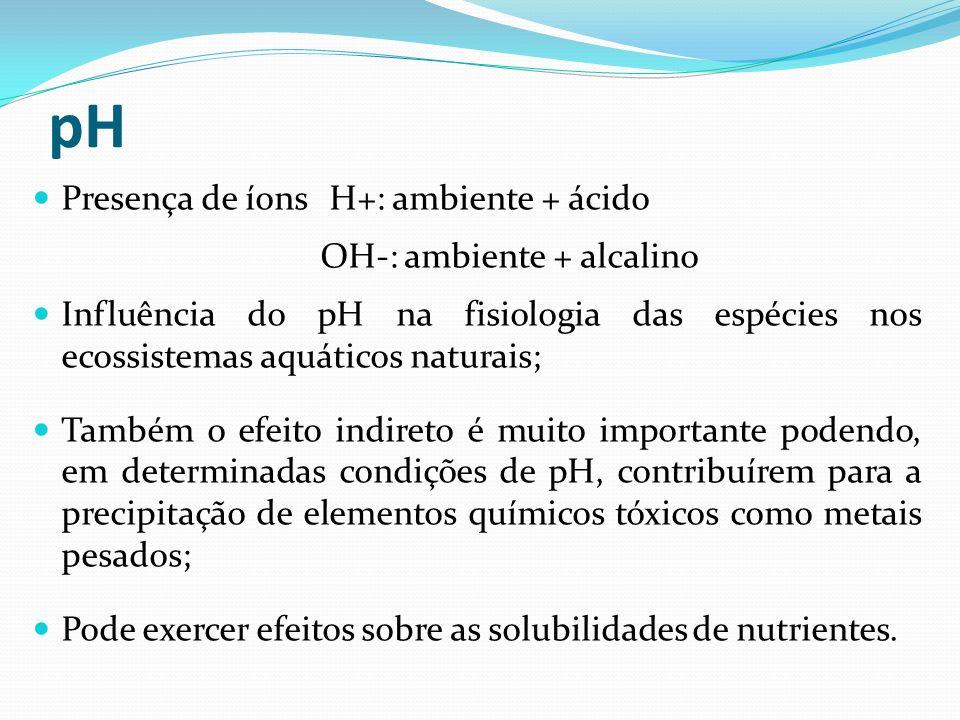 pH Presença de íons H+: ambiente + ácido OH-: ambiente + alcalino