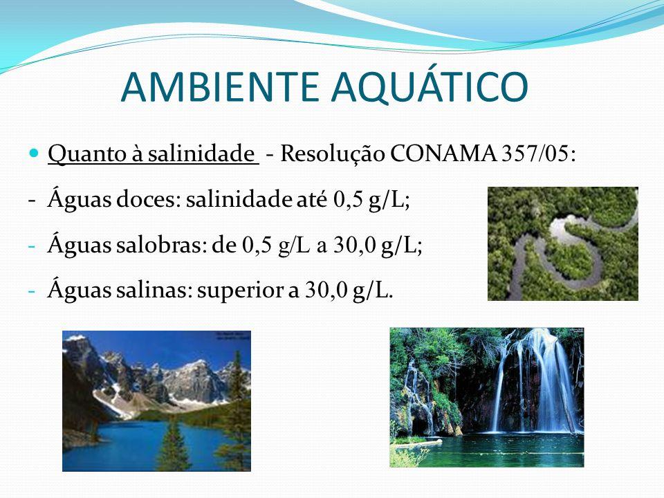 AMBIENTE AQUÁTICO Quanto à salinidade - Resolução CONAMA 357/05: