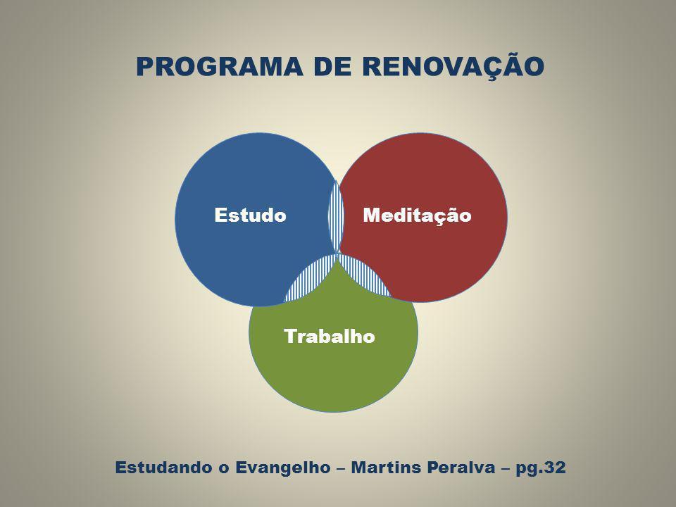 Estudando o Evangelho – Martins Peralva – pg.32
