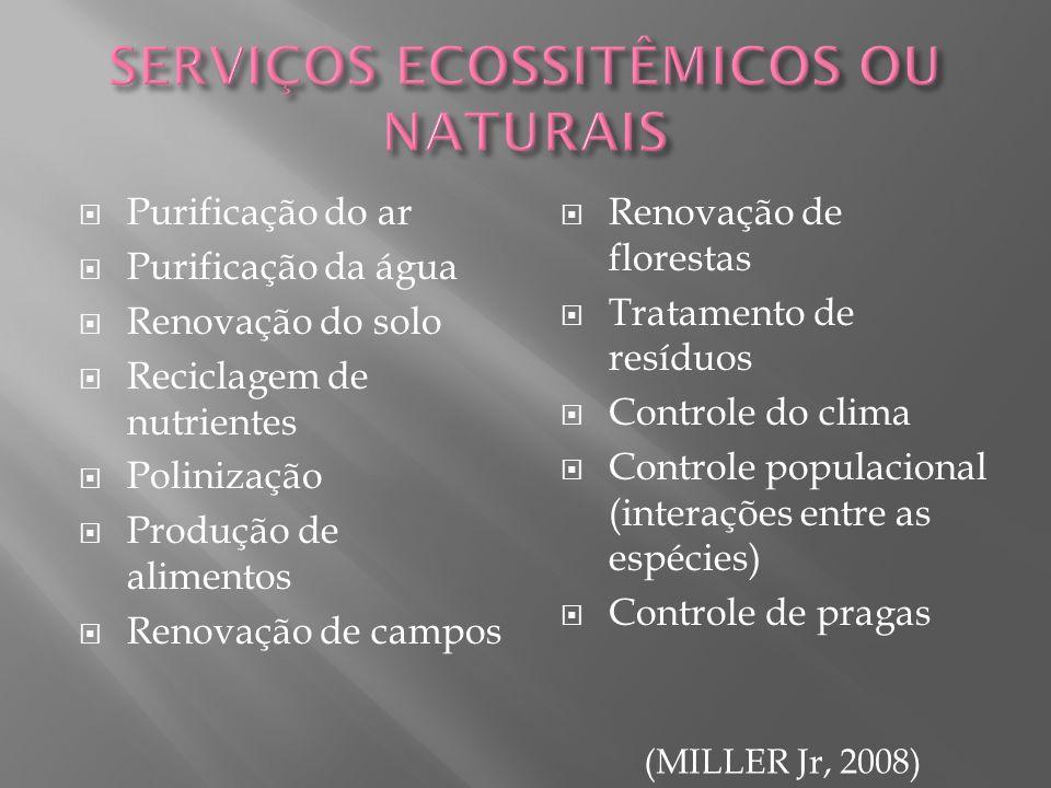SERVIÇOS ECOSSITÊMICOS OU NATURAIS