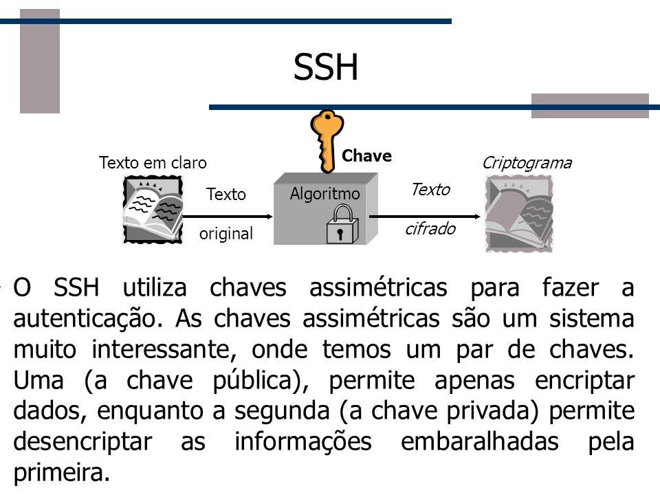SSH Chave. Texto em claro. Criptograma. Texto. cifrado. Texto. original. Algoritmo.