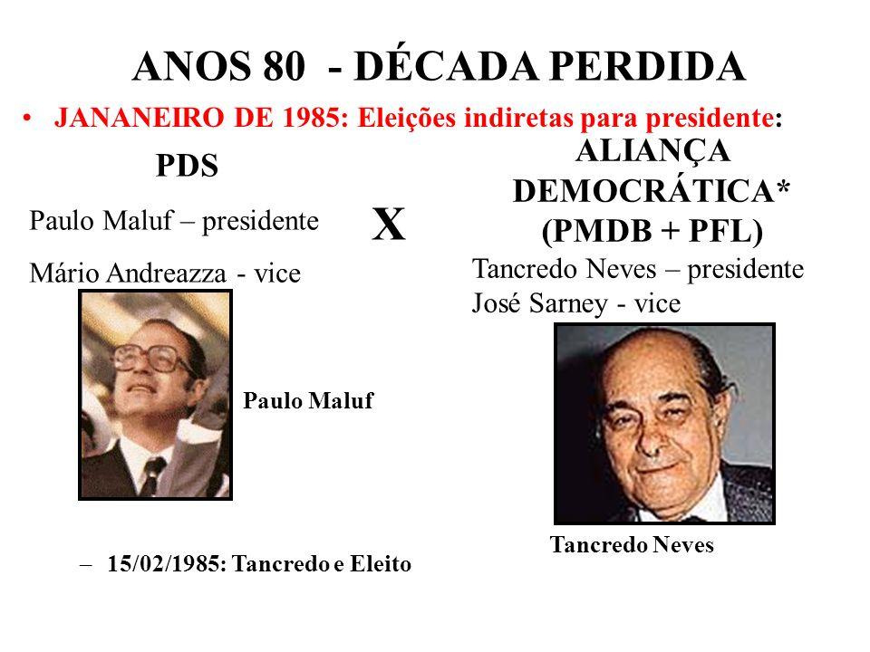 X ANOS 80 - DÉCADA PERDIDA PDS ALIANÇA DEMOCRÁTICA* (PMDB + PFL)