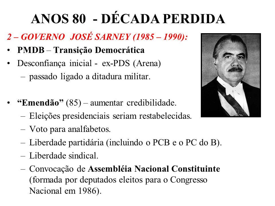 ANOS 80 - DÉCADA PERDIDA 2 – GOVERNO JOSÉ SARNEY (1985 – 1990):
