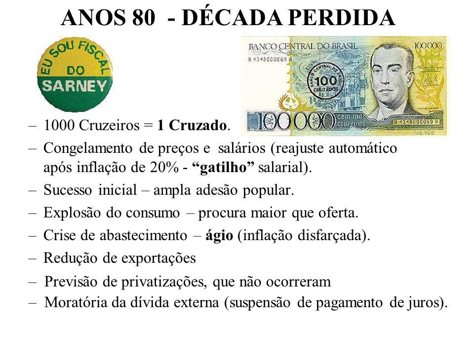 ANOS 80 - DÉCADA PERDIDA 1000 Cruzeiros = 1 Cruzado.