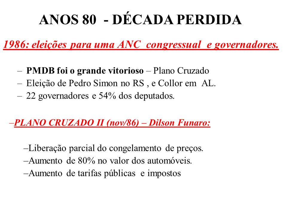 ANOS 80 - DÉCADA PERDIDA1986: eleições para uma ANC congressual e governadores. PMDB foi o grande vitorioso – Plano Cruzado.