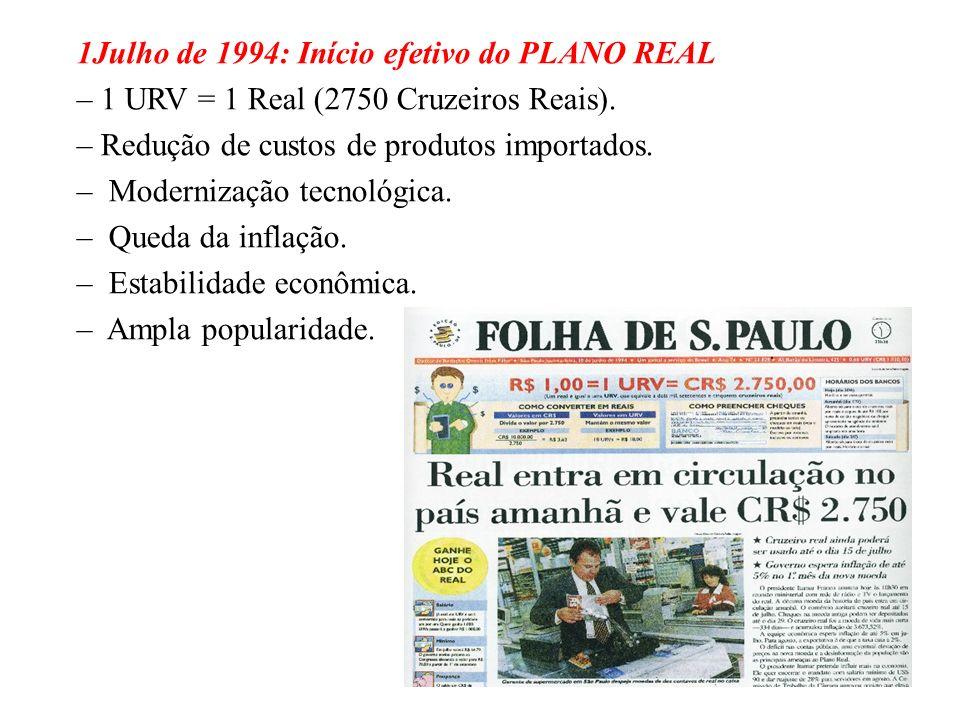 1Julho de 1994: Início efetivo do PLANO REAL