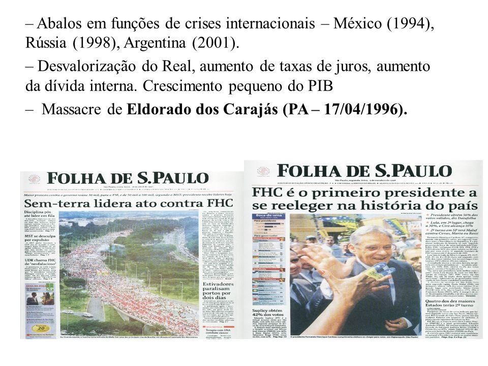 Abalos em funções de crises internacionais – México (1994), Rússia (1998), Argentina (2001).