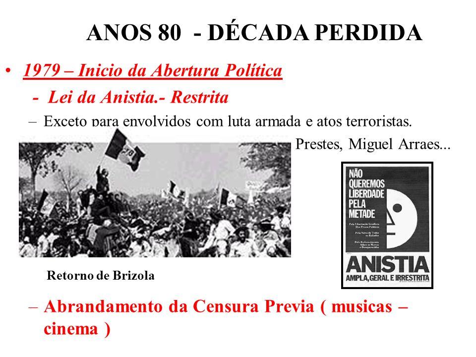 ANOS 80 - DÉCADA PERDIDA 1979 – Inicio da Abertura Política