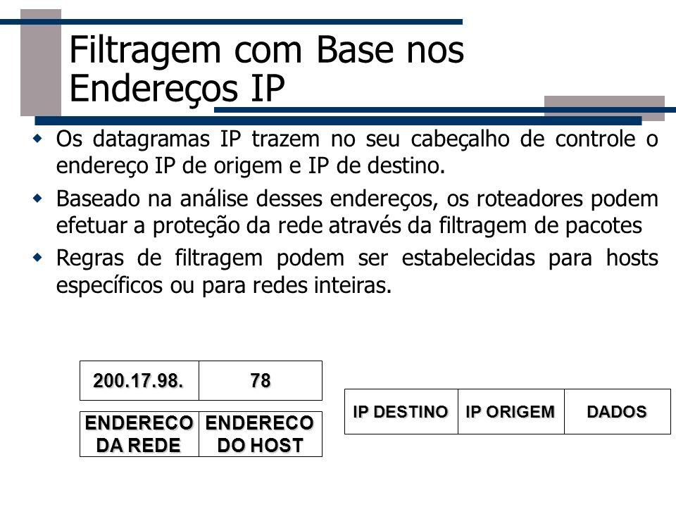 Filtragem com Base nos Endereços IP