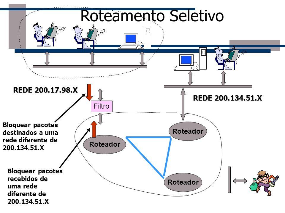 Roteamento Seletivo REDE 200.17.98.X REDE 200.134.51.X Filtro Roteador