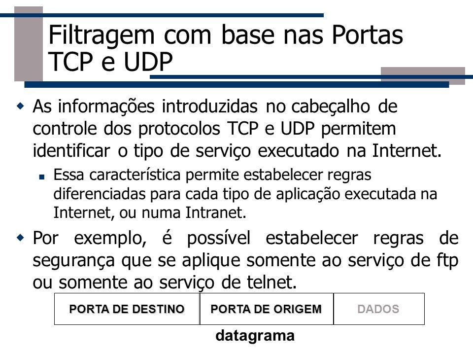 Filtragem com base nas Portas TCP e UDP