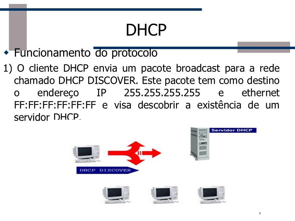 DHCP Funcionamento do protocolo