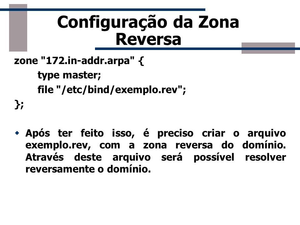 Configuração da Zona Reversa
