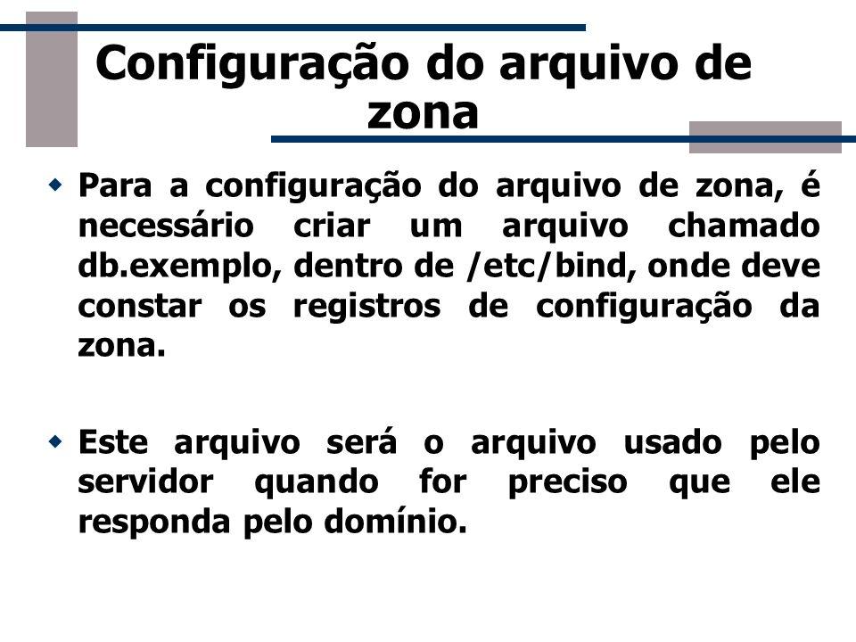 Configuração do arquivo de zona