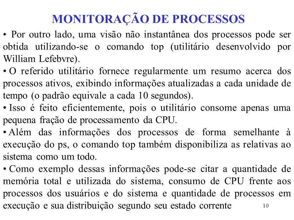 MONITORAÇÃO DE PROCESSOS