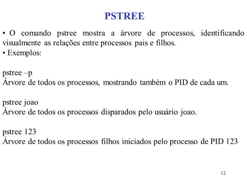 PSTREE O comando pstree mostra a árvore de processos, identificando visualmente as relações entre processos pais e filhos.
