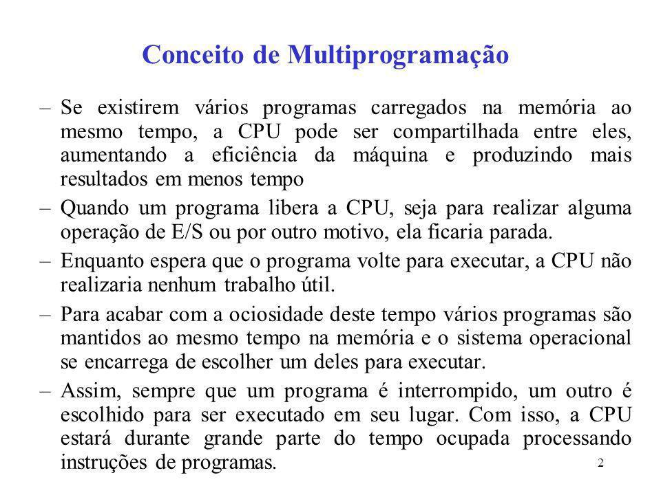 Conceito de Multiprogramação