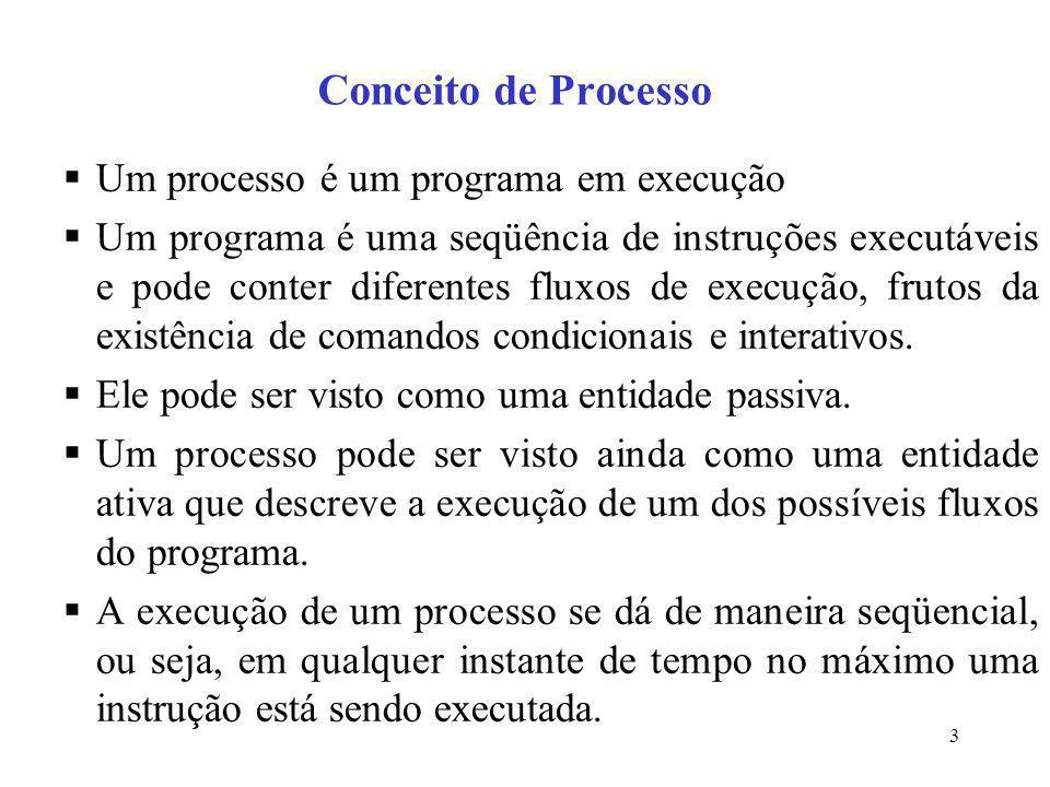 Conceito de Processo Um processo é um programa em execução