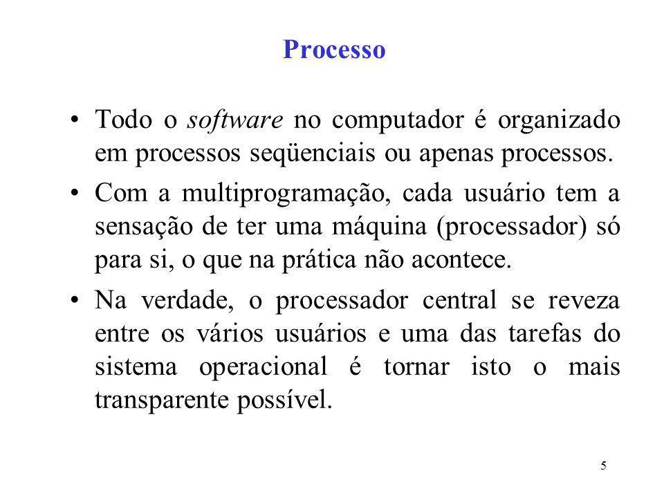 Processo Todo o software no computador é organizado em processos seqüenciais ou apenas processos.