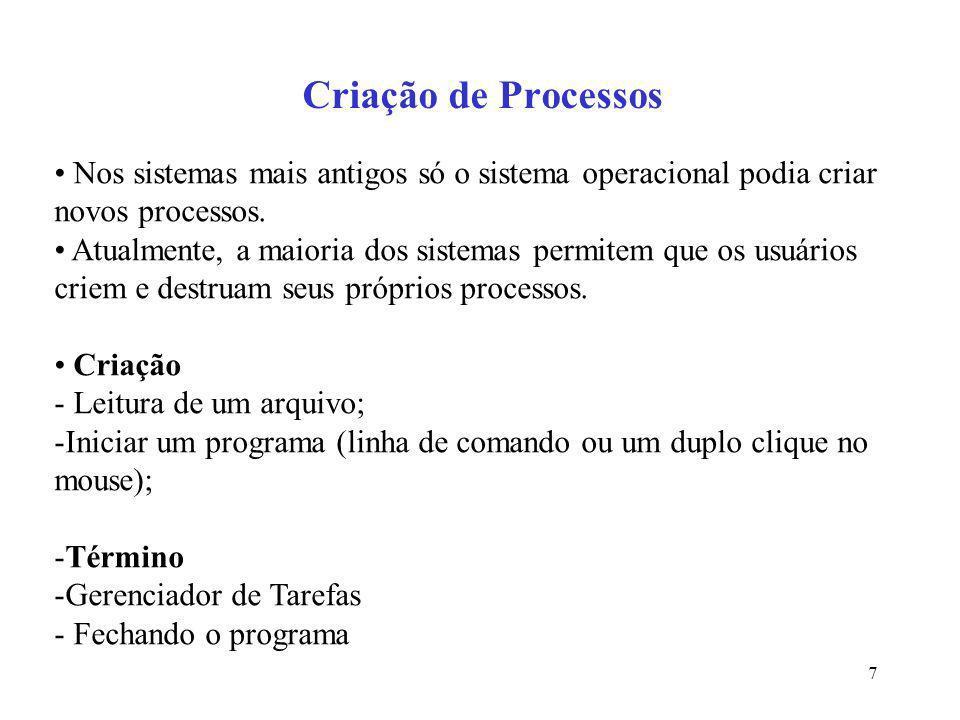 Criação de Processos Nos sistemas mais antigos só o sistema operacional podia criar novos processos.