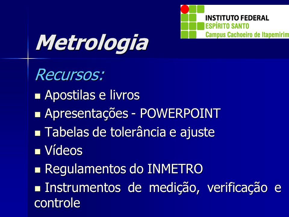 Metrologia Recursos: Apostilas e livros Apresentações - POWERPOINT