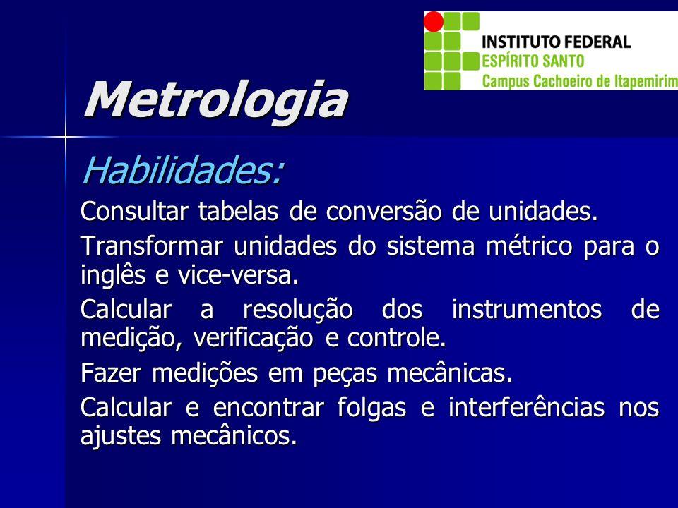 Metrologia Habilidades: Consultar tabelas de conversão de unidades.