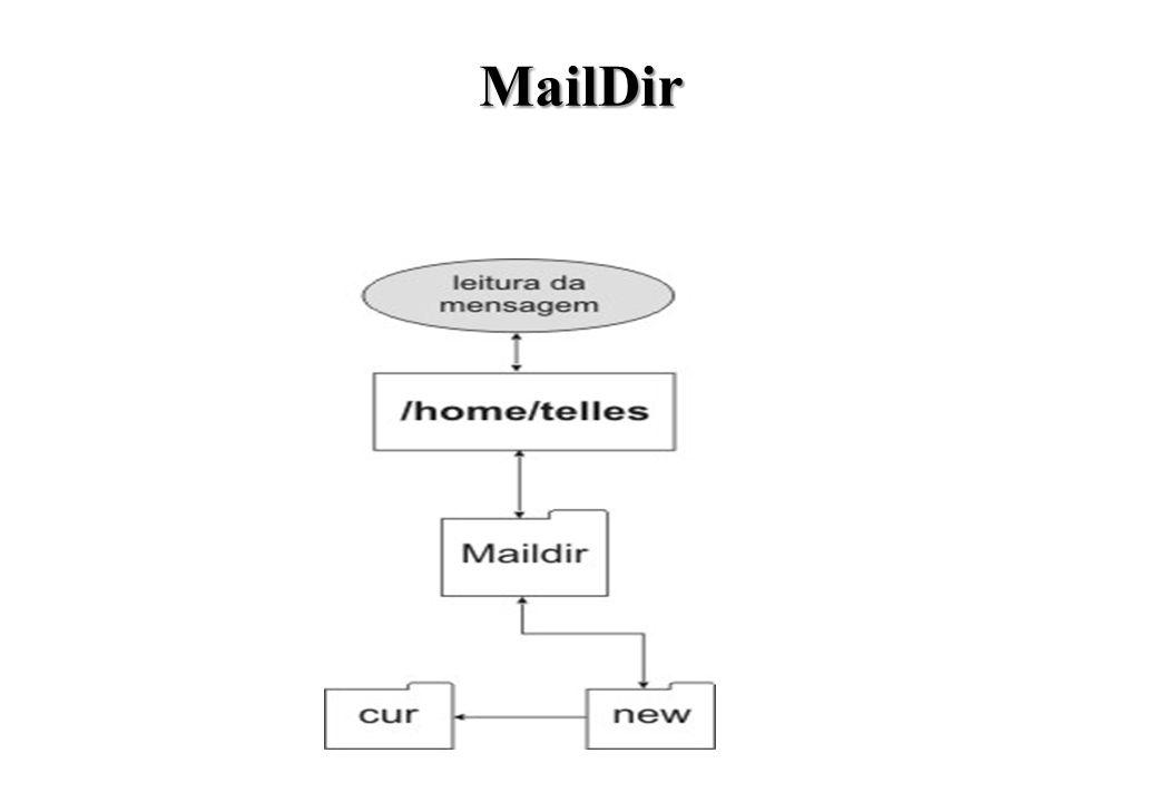 MailDir 28