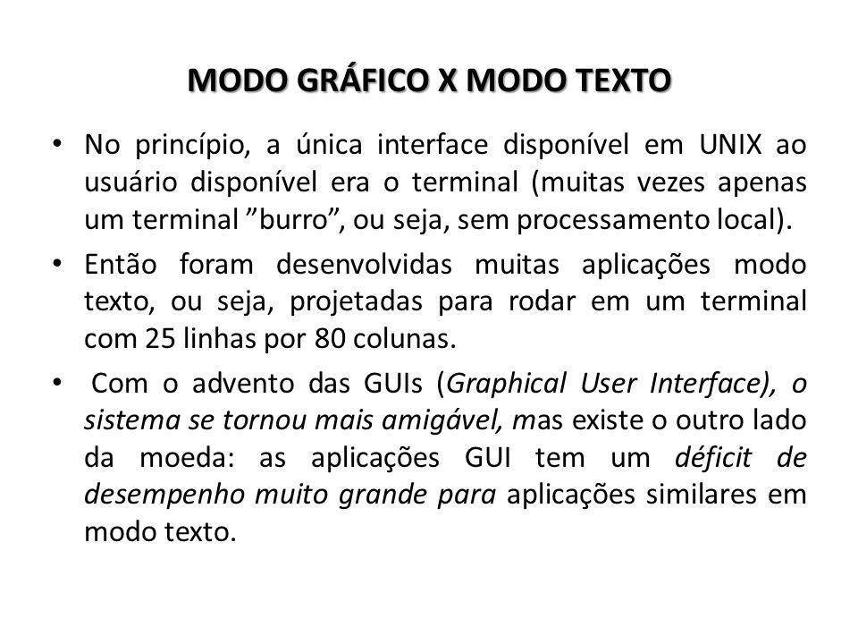 MODO GRÁFICO X MODO TEXTO