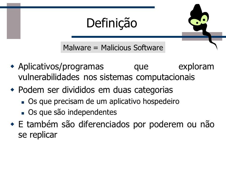 DefiniçãoMalware = Malicious Software. Aplicativos/programas que exploram vulnerabilidades nos sistemas computacionais.