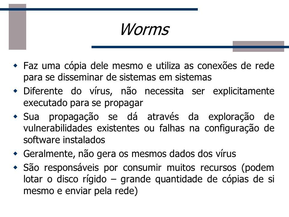 WormsFaz uma cópia dele mesmo e utiliza as conexões de rede para se disseminar de sistemas em sistemas.