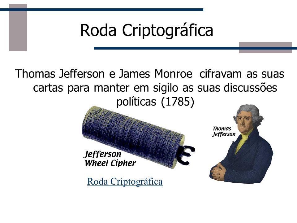 Roda CriptográficaThomas Jefferson e James Monroe cifravam as suas cartas para manter em sigilo as suas discussões políticas (1785)