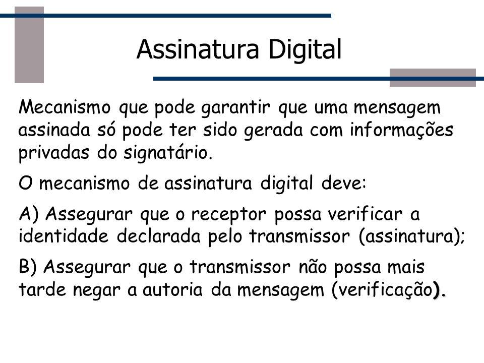 Assinatura DigitalMecanismo que pode garantir que uma mensagem assinada só pode ter sido gerada com informações privadas do signatário.