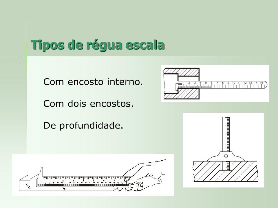 Tipos de régua escala Com encosto interno. Com dois encostos.