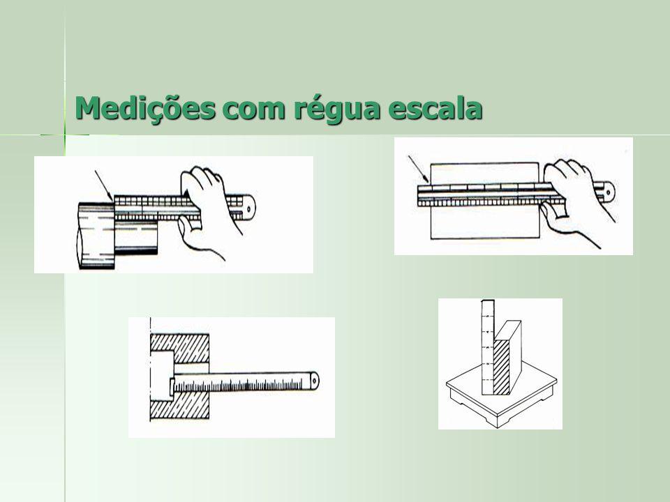 Medições com régua escala