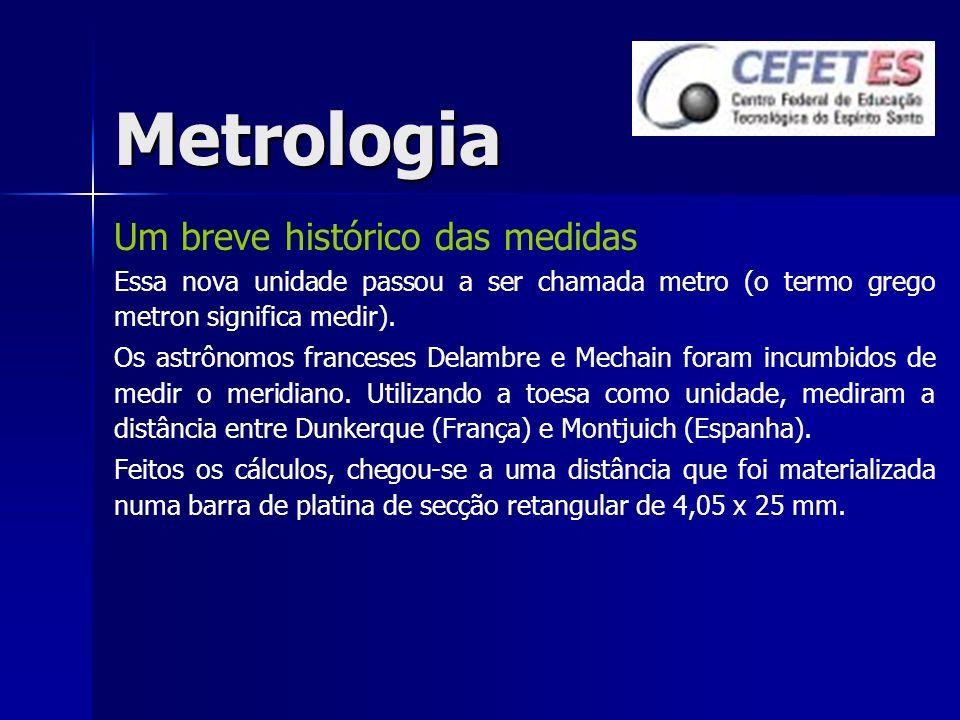 Metrologia Um breve histórico das medidas