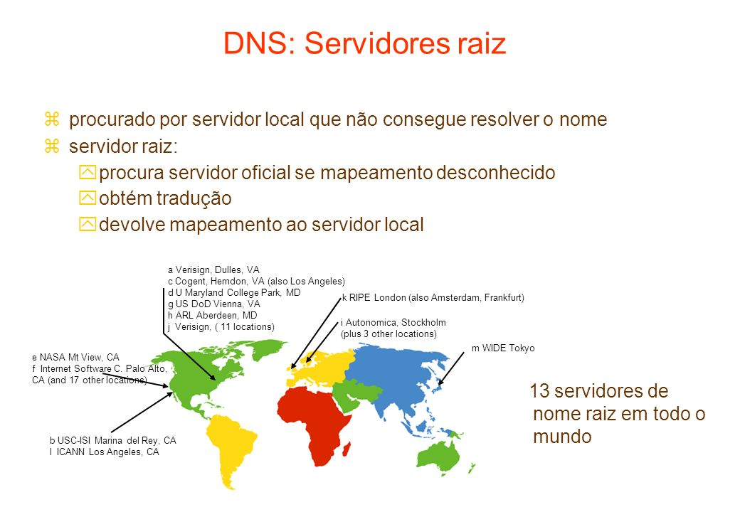 DNS: Servidores raizprocurado por servidor local que não consegue resolver o nome. servidor raiz: