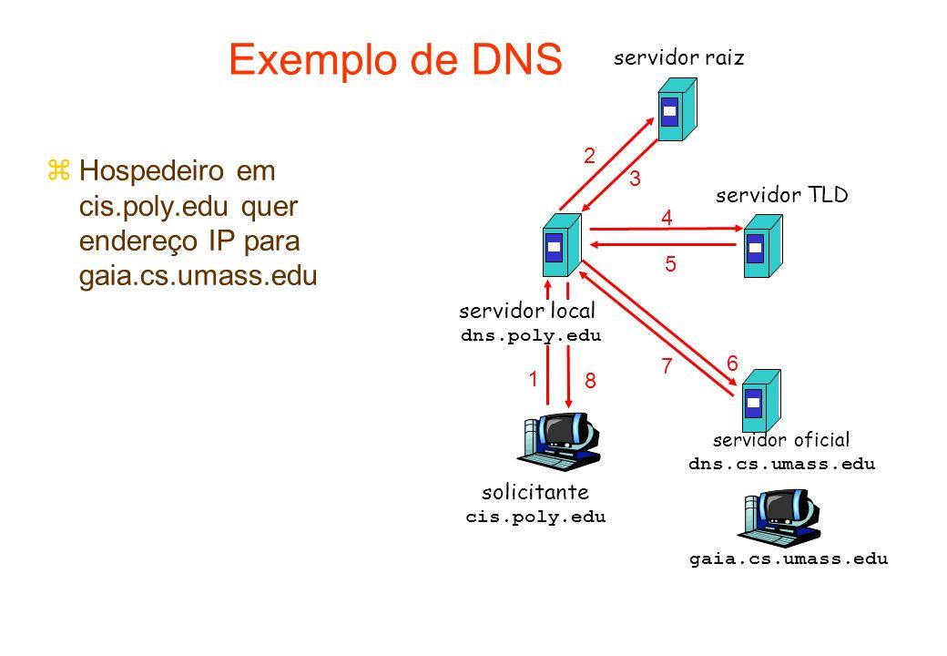 Exemplo de DNS servidor raiz. 2. Hospedeiro em cis.poly.edu quer endereço IP para gaia.cs.umass.edu.