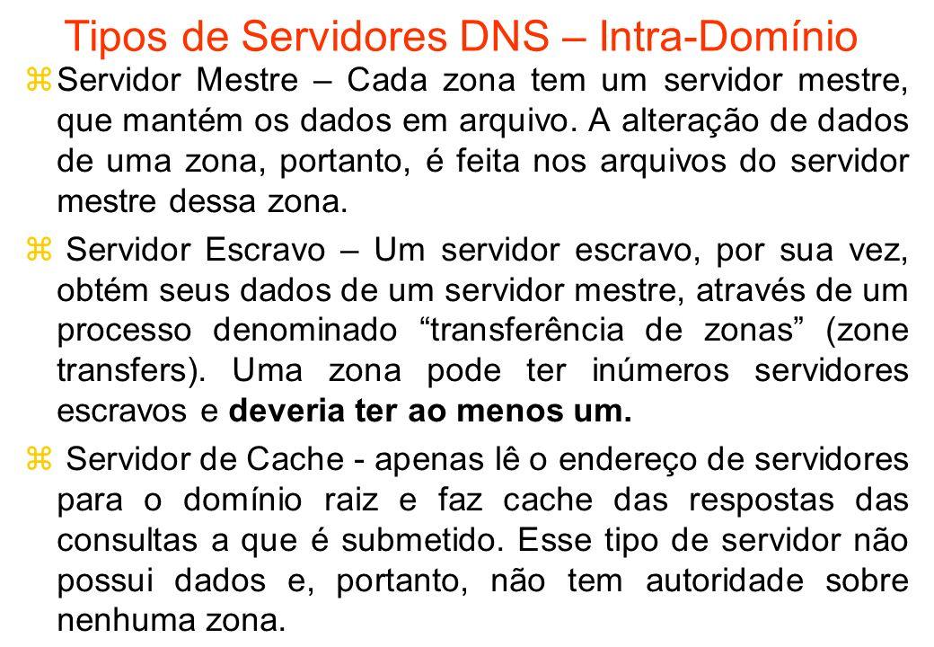 Tipos de Servidores DNS – Intra-Domínio