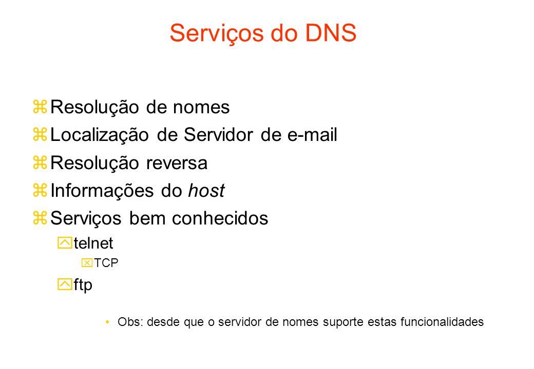 Serviços do DNS Resolução de nomes Localização de Servidor de e-mail
