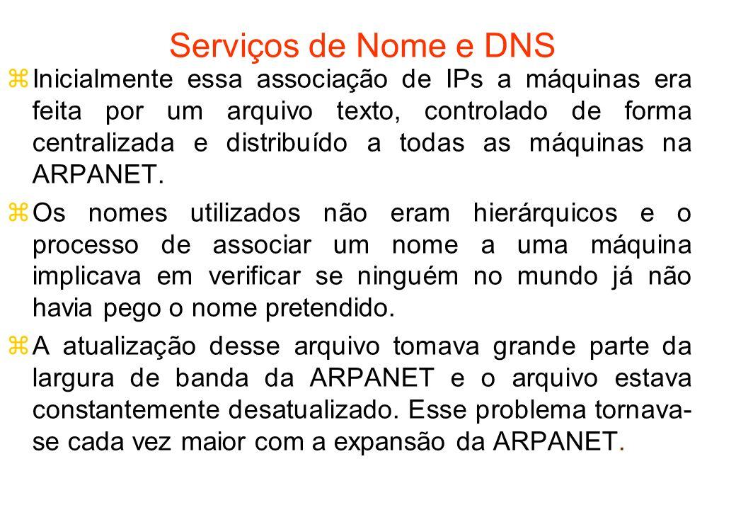 Serviços de Nome e DNS