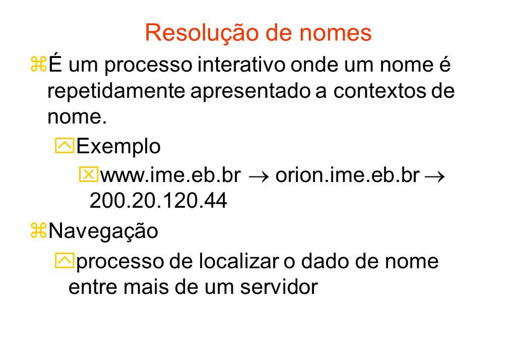 Resolução de nomes É um processo interativo onde um nome é repetidamente apresentado a contextos de nome.