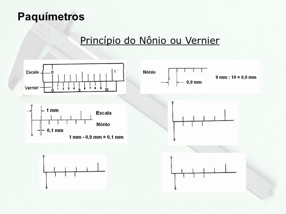 Princípio do Nônio ou Vernier