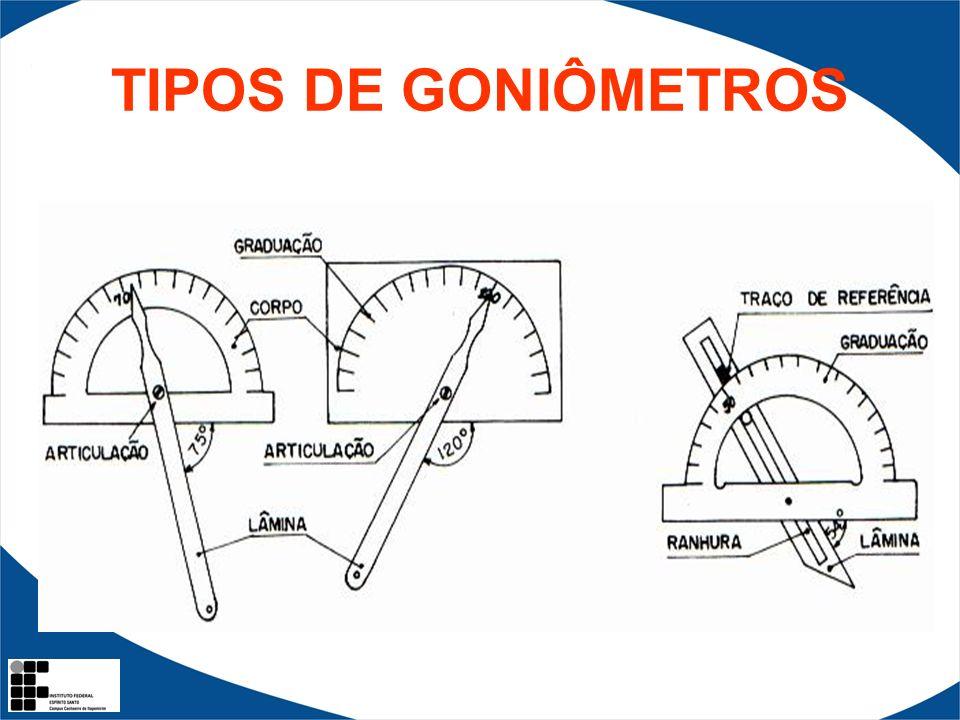 TIPOS DE GONIÔMETROS