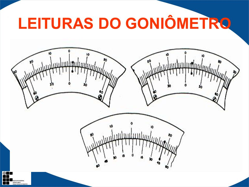 LEITURAS DO GONIÔMETRO